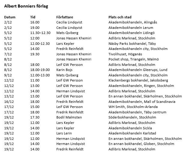 Albert Bonniers Förlag julsigneringar