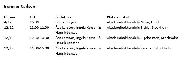 Bonnier Carlsen julsigneringar