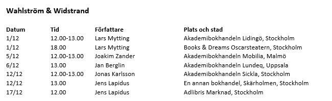 Wahlström & Widstrand julsigneringar